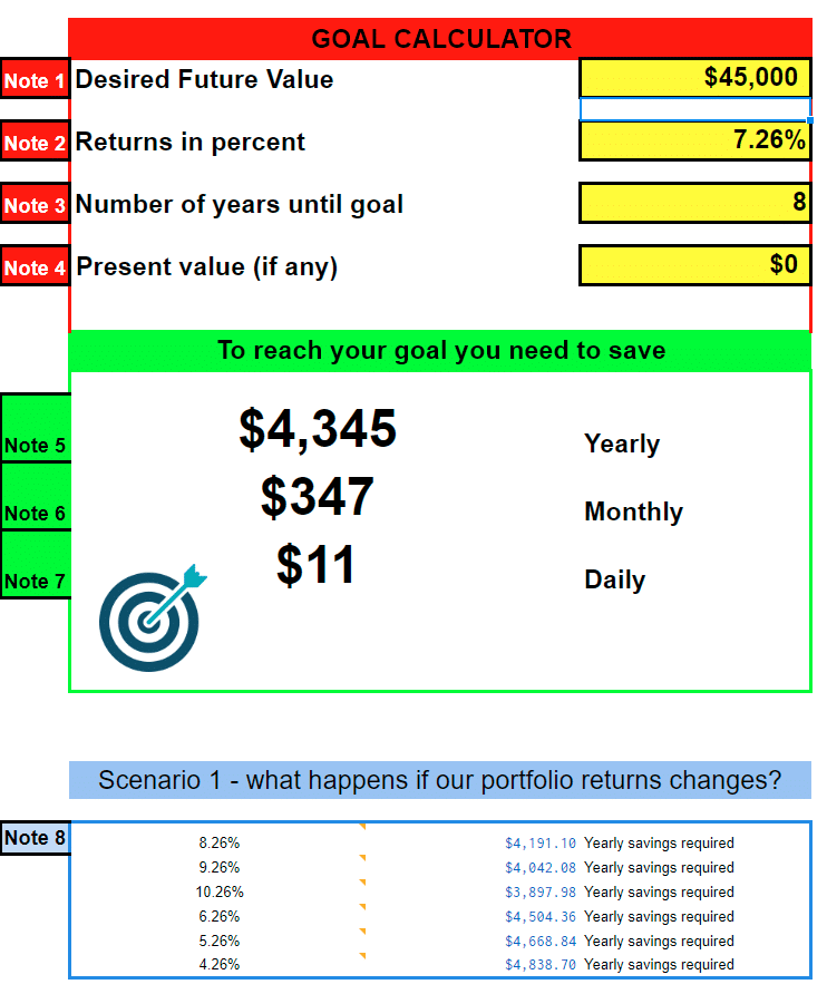 Savings calculator long term goal
