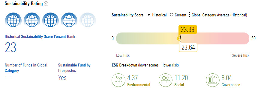morningstar-sustainability-rating-vti-esgu